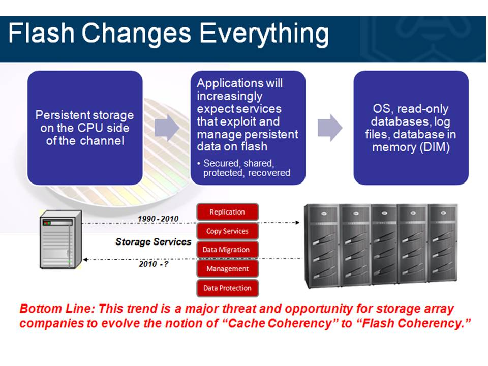 Persistent Flash Enables Storage Services at the CPU